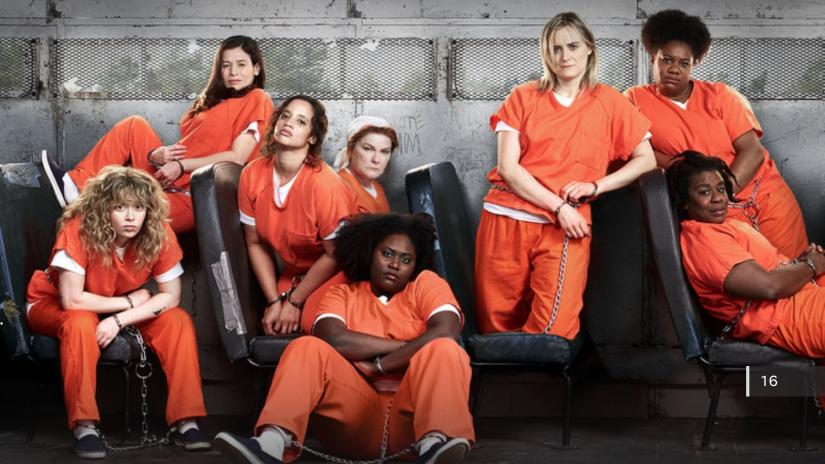 orange is the new black seriale originale netflix